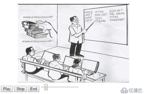 三天学会HTML5 ——多媒体元素的使用