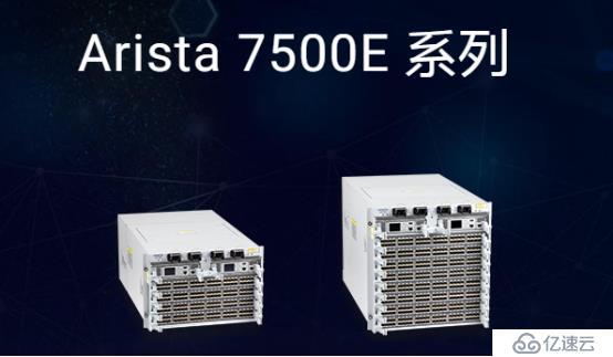 Arista 7500E系列交换机与SFP+/QSFP+光模