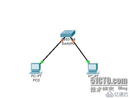 网络设备配置与管理----调试Cisco Catalyst交换机