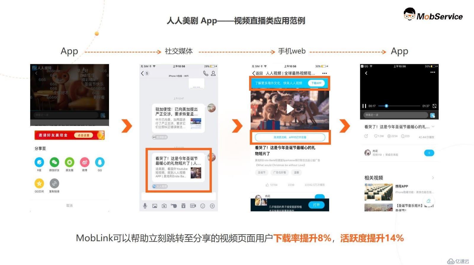 打破Web・App壁垒,一键跳转链接各种场景