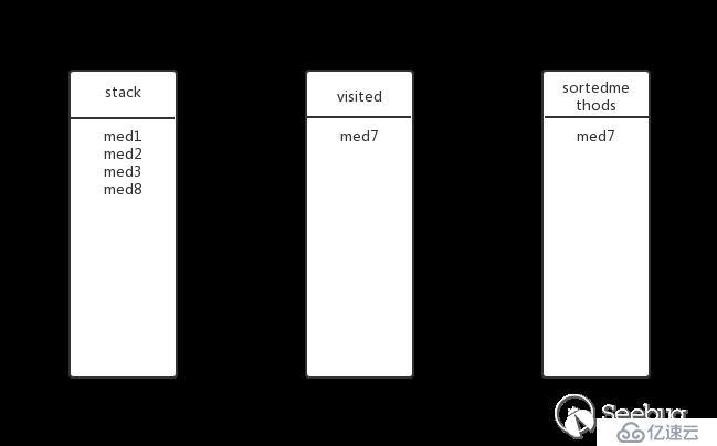 Java 反序列化工具 gadgetinspector 初窥