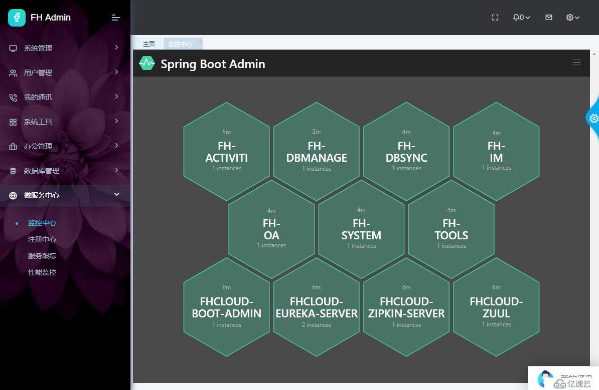 springcloud vue 微服务分布式 前后分离 集成代码生成器 activiti工作流