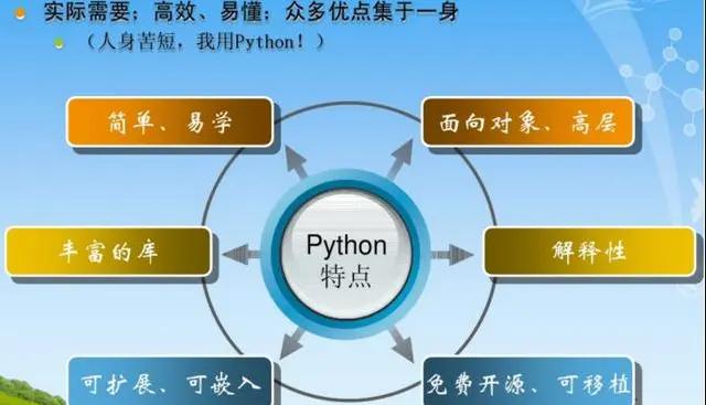 计算机语言发展过程_Python发展前景有哪些 - 编程语言 - 亿速云