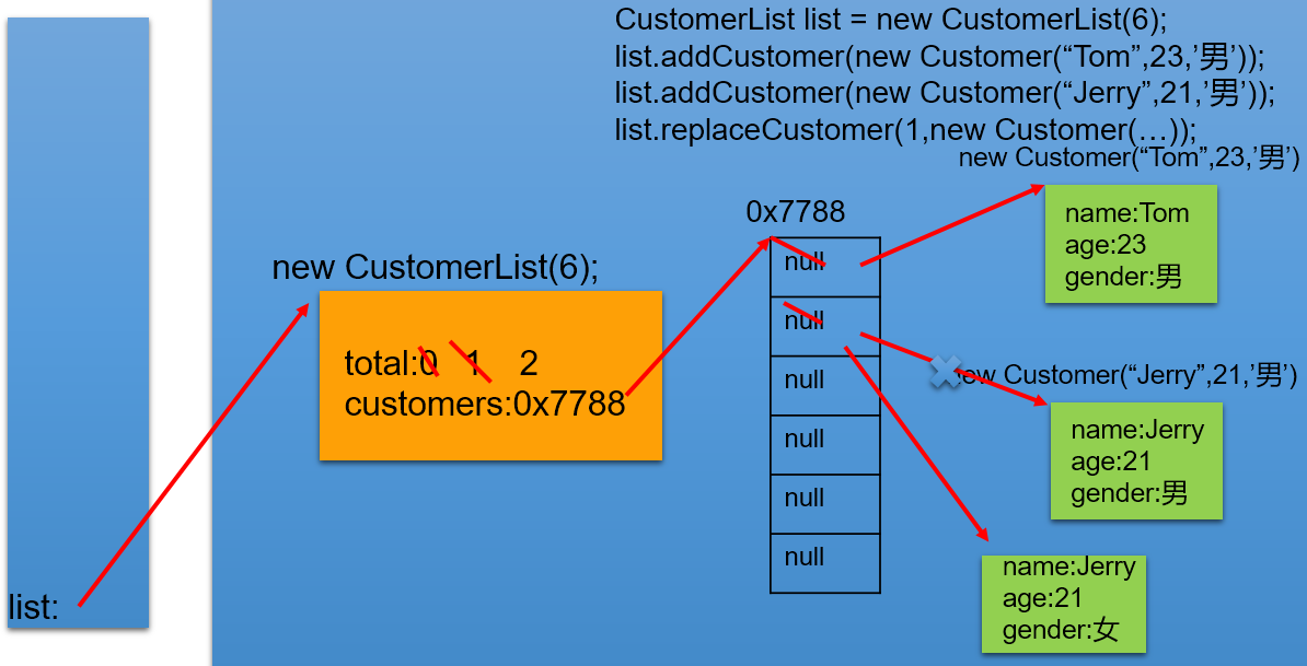 使用Java怎么制作一个客户信息管理软件